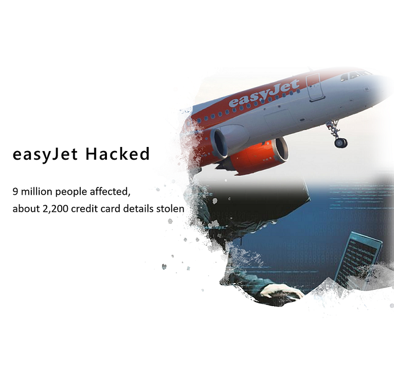 Prevent hacking by eliminating static information and attack surface